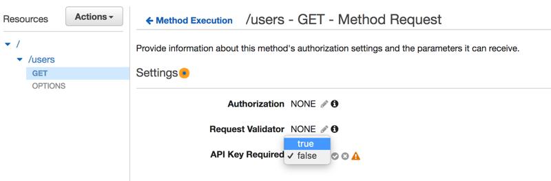 Controlling API Usage with API Keys and Usage Plans on AWS