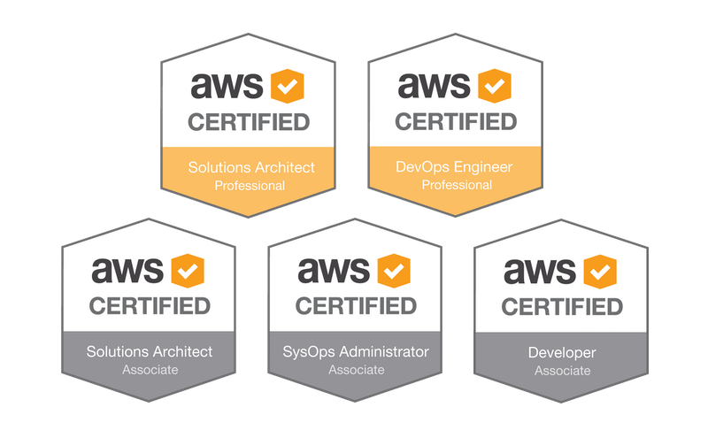 Happy to Pass AWS Certified Solutions Architect