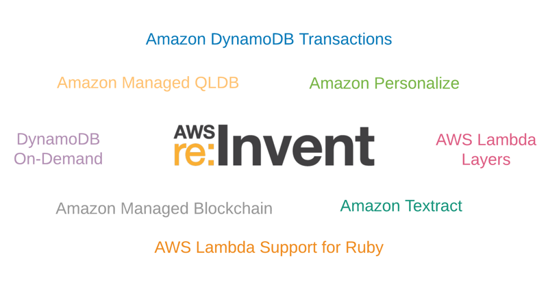 5 Groups of Interesting AWS Launches in re:Invent 2018